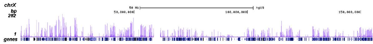 H2A.ZK4ac Antibody ChIP-seq Grade